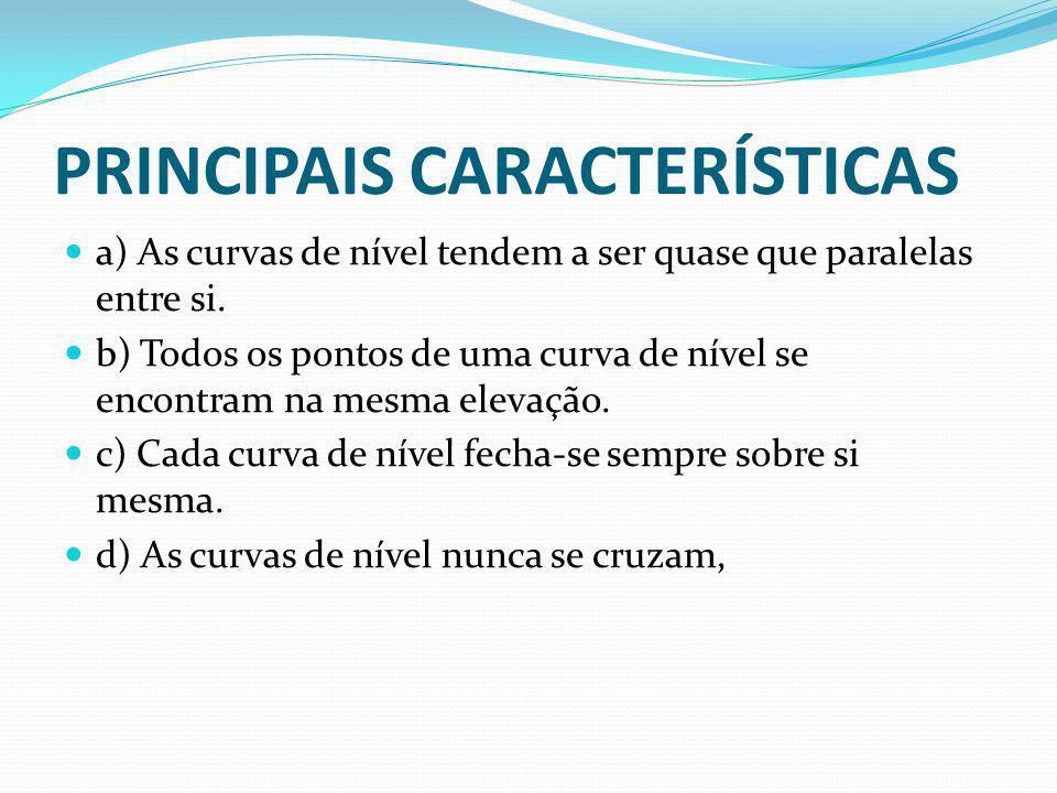 PRINCIPAIS CARACTERÍSTICAS a) As curvas de nível tendem a ser quase que paralelas entre si. b) Todos os pontos de uma curva de nível se encontram na m