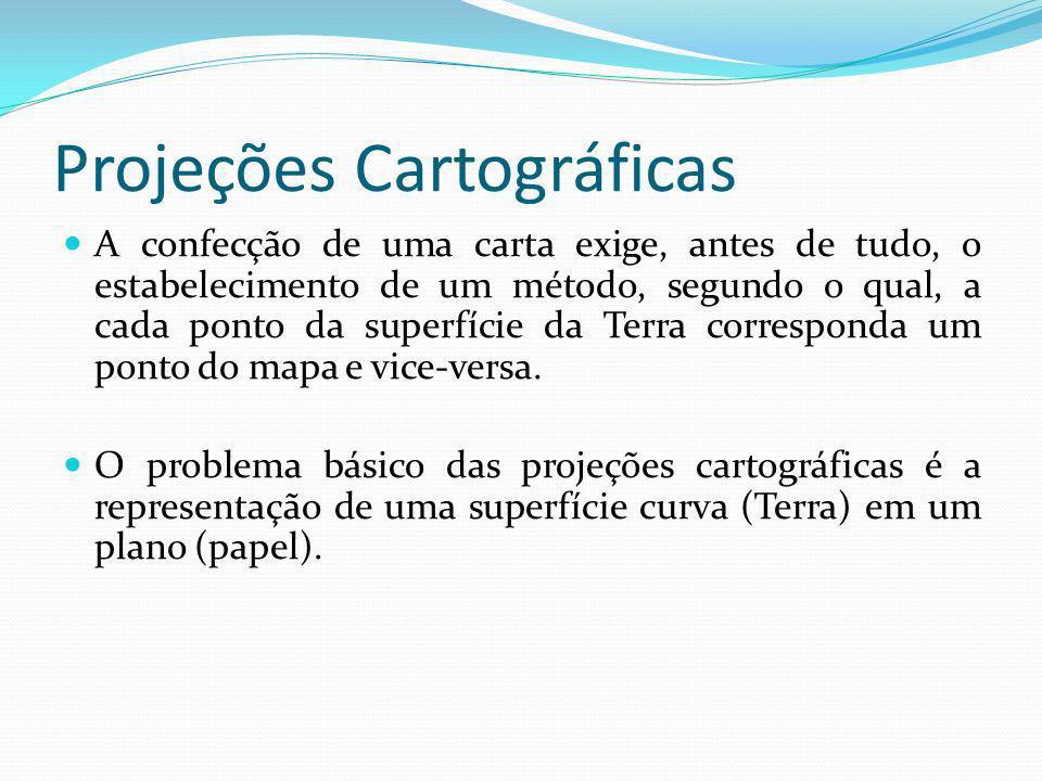Projeções Cartográficas A confecção de uma carta exige, antes de tudo, o estabelecimento de um método, segundo o qual, a cada ponto da superfície da T