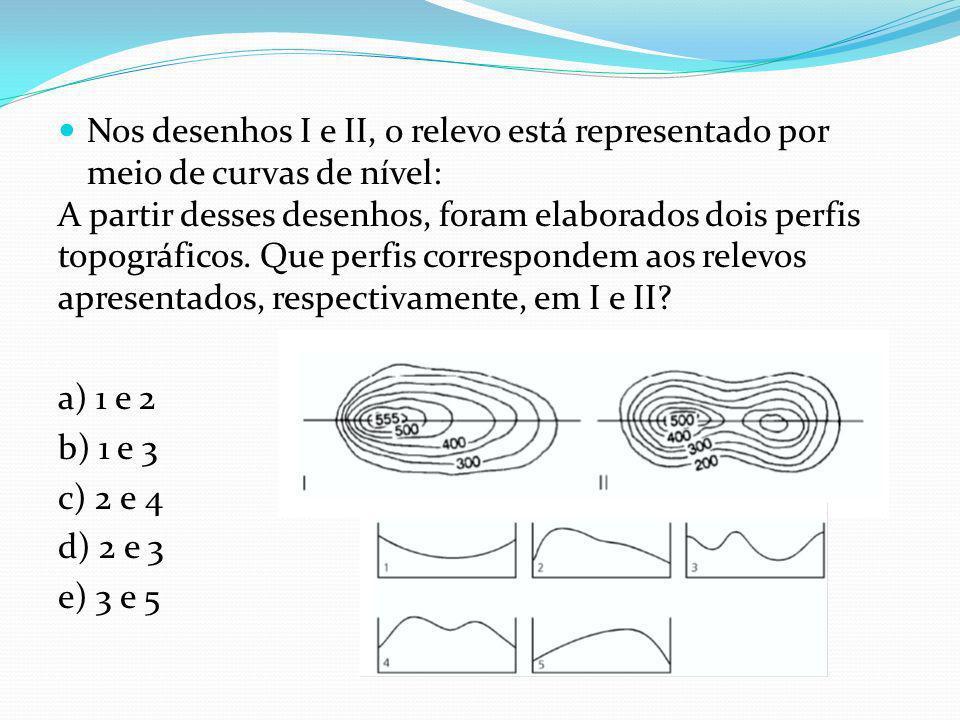Nos desenhos I e II, o relevo está representado por meio de curvas de nível: A partir desses desenhos, foram elaborados dois perfis topográficos. Que