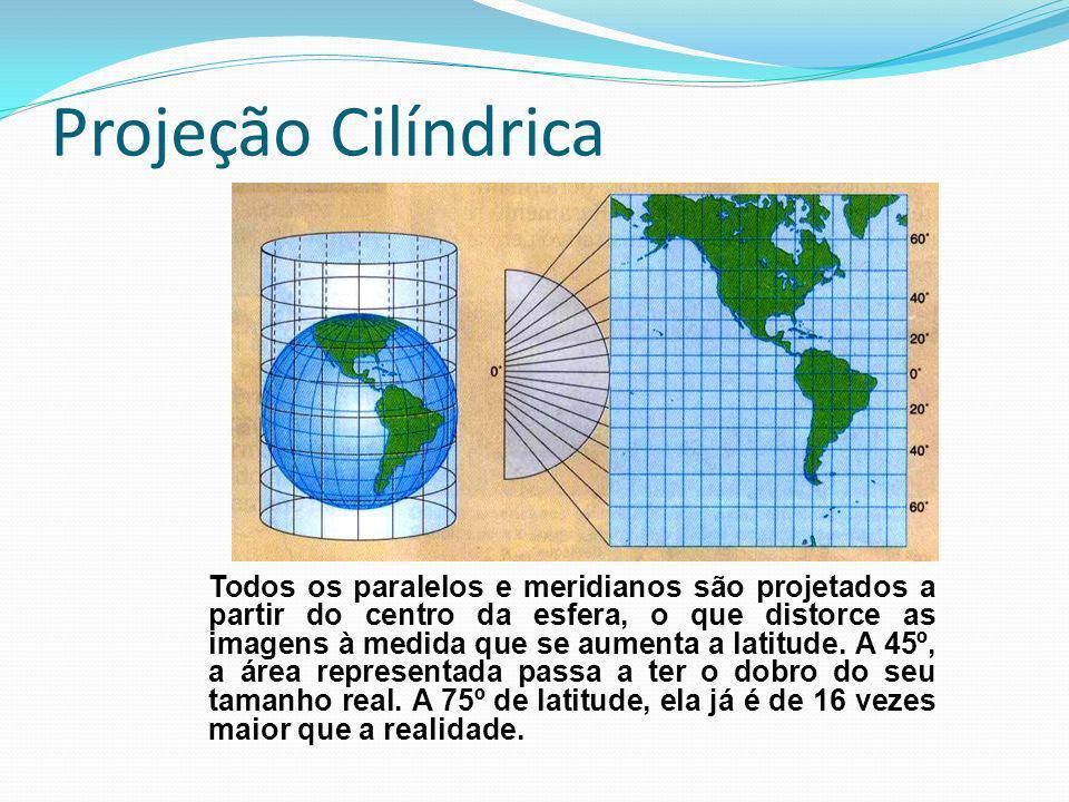 Projeção Cilíndrica Todos os paralelos e meridianos são projetados a partir do centro da esfera, o que distorce as imagens à medida que se aumenta a l
