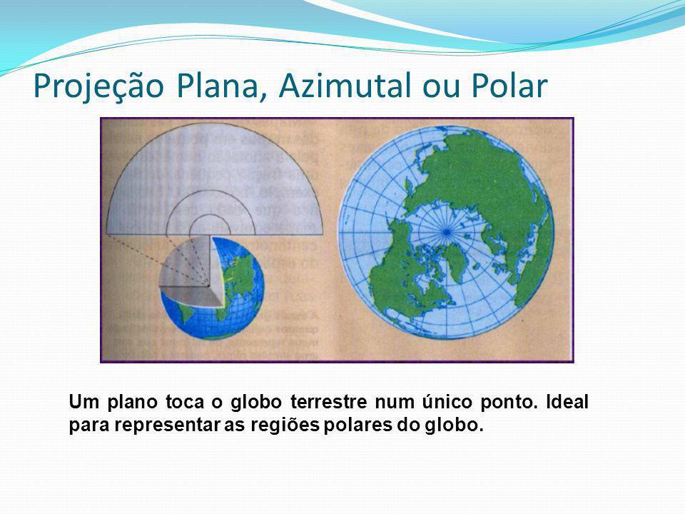 Projeção Plana, Azimutal ou Polar Um plano toca o globo terrestre num único ponto. Ideal para representar as regiões polares do globo.