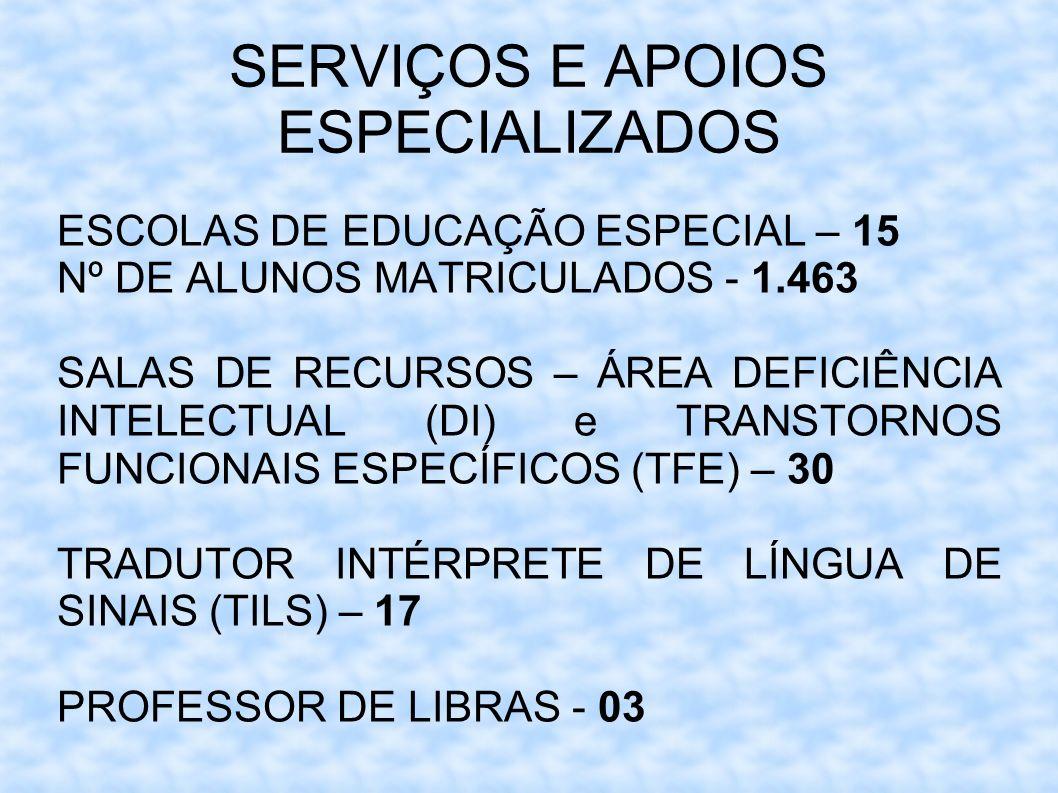 SERVIÇOS E APOIOS ESPECIALIZADOS ESCOLAS DE EDUCAÇÃO ESPECIAL – 15 Nº DE ALUNOS MATRICULADOS - 1.463 SALAS DE RECURSOS – ÁREA DEFICIÊNCIA INTELECTUAL
