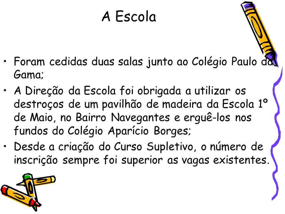 Foram cedidas duas salas junto ao Colégio Paulo da Gama; A Direção da Escola foi obrigada a utilizar os destroços de um pavilhão de madeira da Escola