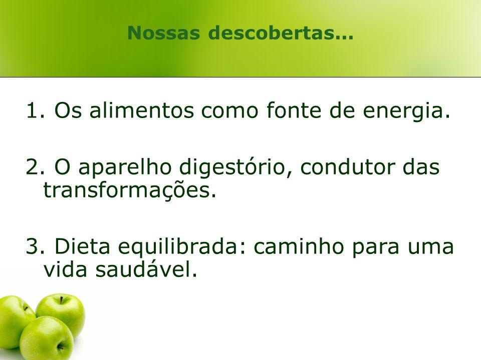 Nossas descobertas... 1. Os alimentos como fonte de energia. 2. O aparelho digestório, condutor das transformações. 3. Dieta equilibrada: caminho para
