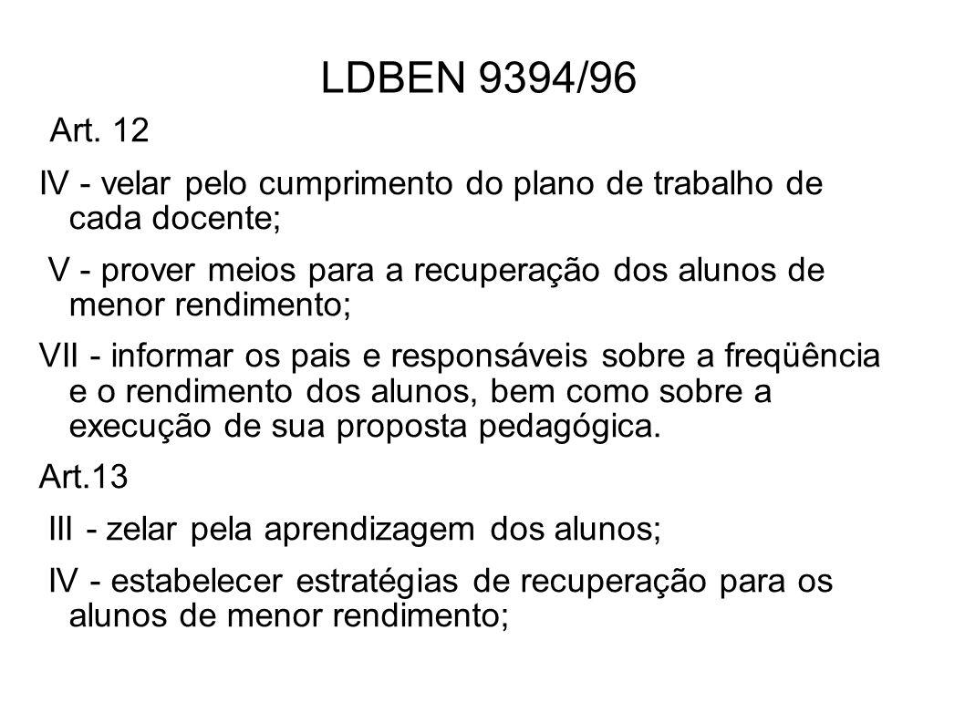 LDBEN 9394/96 Art.