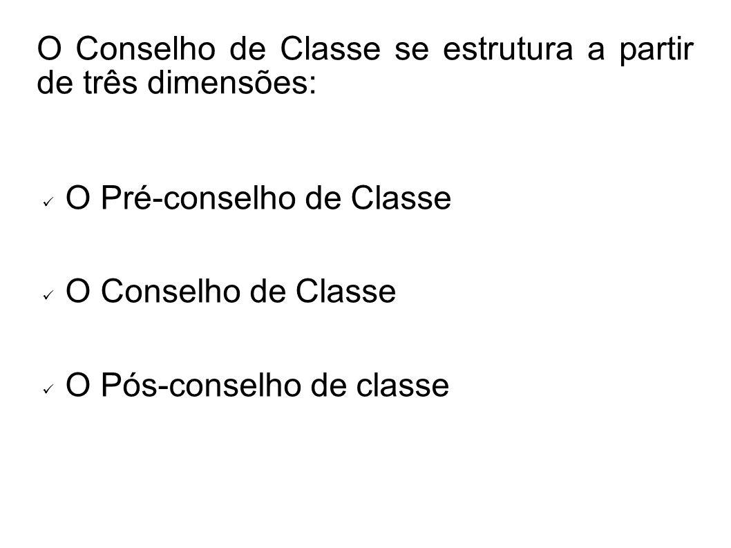 O Conselho de Classe se estrutura a partir de três dimensões: O Pré-conselho de Classe O Conselho de Classe O Pós-conselho de classe