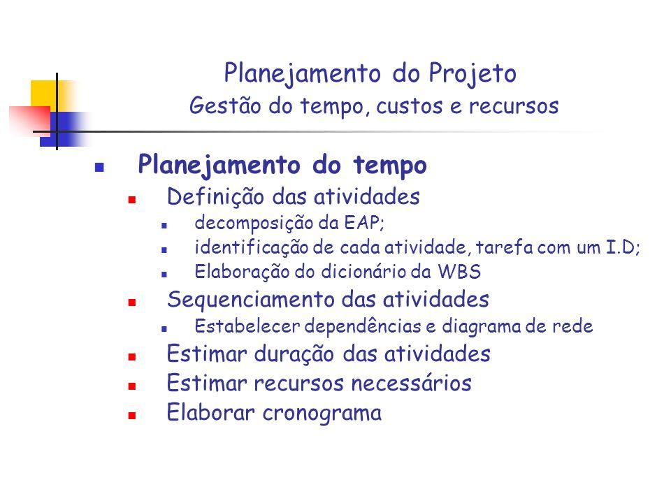 Elaborar WBS detalhada do Projeto Nível 0 – nome do projeto Nível 1 – as fases que estabelecem o ciclo de vida do projeto Nível 2 – Identificar os subprodutos necessários para que seja alcançado o sucesso do projeto em cada fase