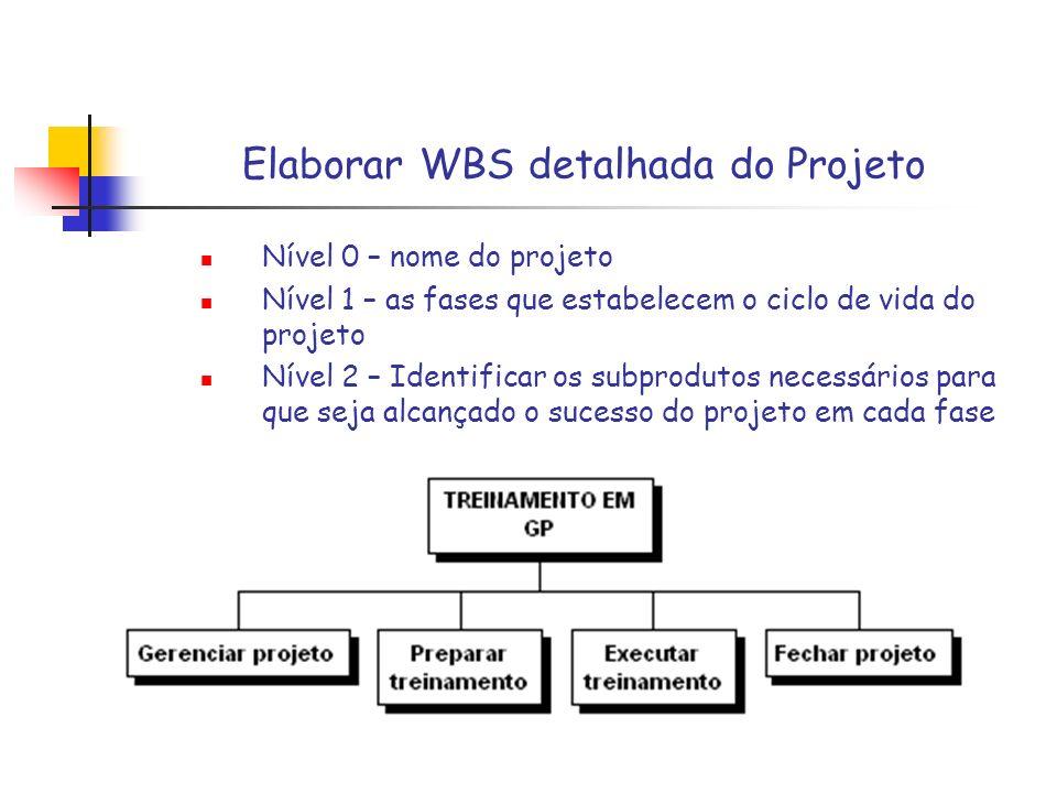 Iniciando um Projeto Para criar um cronograma básico de projeto você utiliza a caixa de diálogo Informações sobre o projeto.
