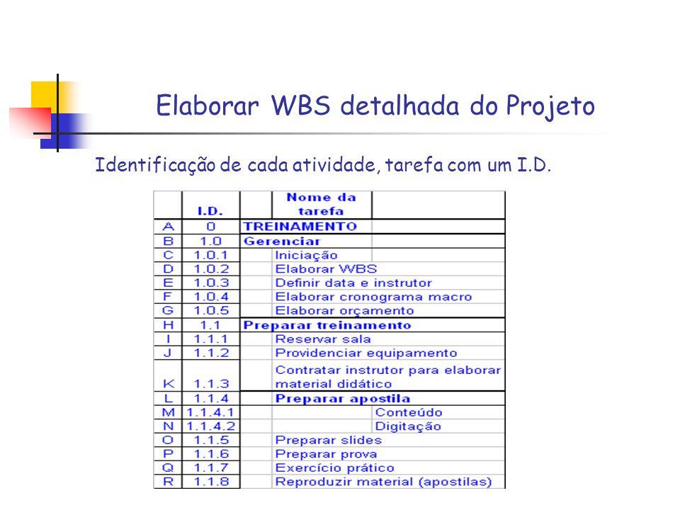 Sequenciar atividades Sequenciamento das atividades - Identificar dependências entre as atividades nº WBSLista de atividadesDependências 1.8.1Reunião de encerramento 1.8.1.1a.