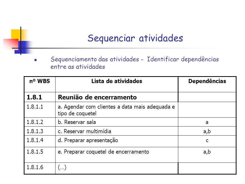 Atualizando Tarefas Selecione a tarefa; Na barra Controle selecione Atualizar Tarefas; Selecione o modo de atualizar a Tarefa; Em percentual / Indicando a data de início e término