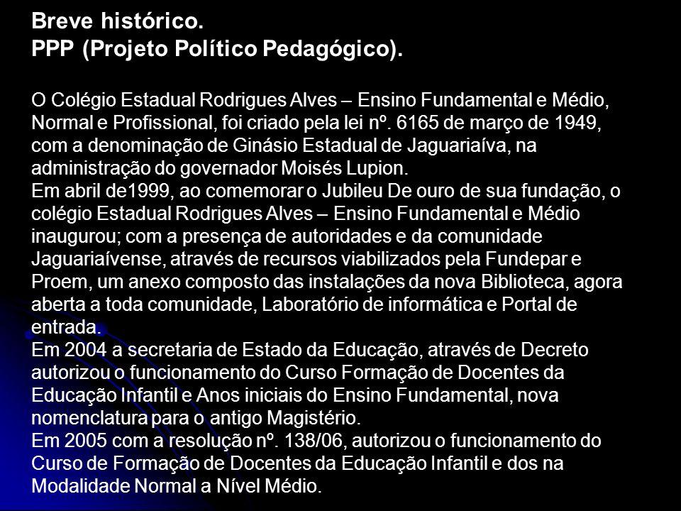 Breve histórico. PPP (Projeto Político Pedagógico). O Colégio Estadual Rodrigues Alves – Ensino Fundamental e Médio, Normal e Profissional, foi criado