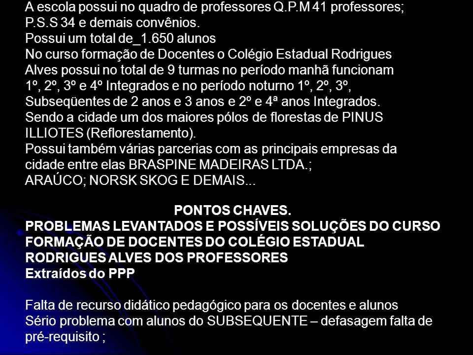 A escola possui no quadro de professores Q.P.M 41 professores; P.S.S 34 e demais convênios.