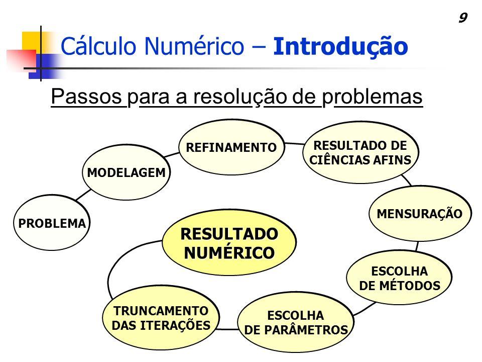 9 Passos para a resolução de problemas Cálculo Numérico – Introdução PROBLEMA MODELAGEM REFINAMENTO RESULTADO DE CIÊNCIAS AFINS RESULTADO DE CIÊNCIAS AFINS MENSURAÇÃO ESCOLHA DE MÉTODOS ESCOLHA DE MÉTODOS ESCOLHA DE PARÂMETROS ESCOLHA DE PARÂMETROS TRUNCAMENTO DAS ITERAÇÕES TRUNCAMENTO DAS ITERAÇÕES RESULTADONUMÉRICORESULTADONUMÉRICO