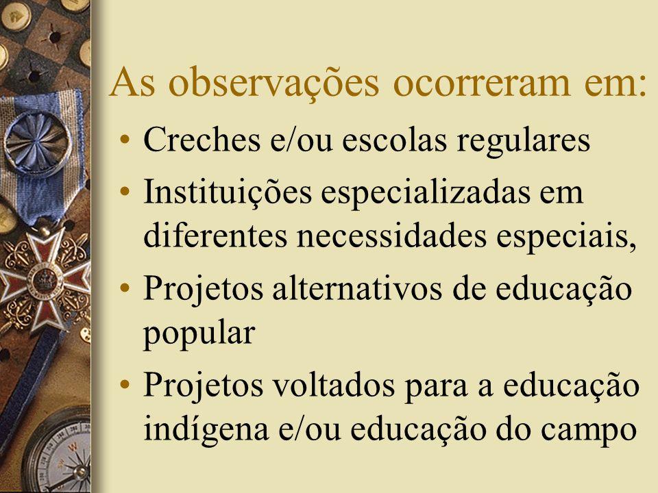 As observações ocorreram em: Creches e/ou escolas regulares Instituições especializadas em diferentes necessidades especiais, Projetos alternativos de