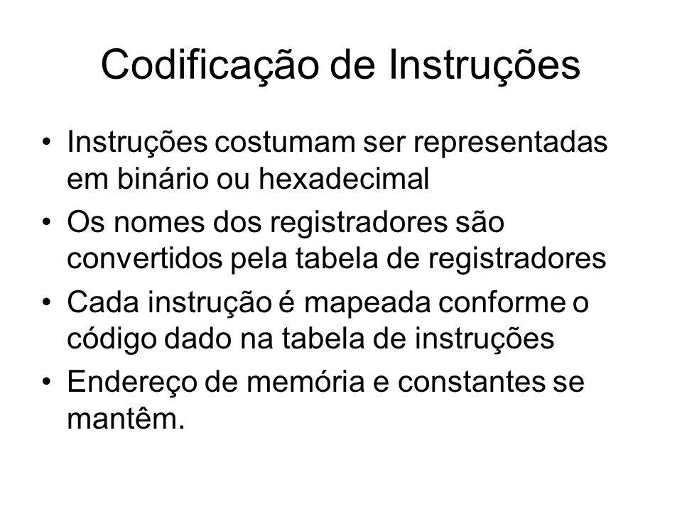 Codificação de Instruções Instruções costumam ser representadas em binário ou hexadecimal Os nomes dos registradores são convertidos pela tabela de re