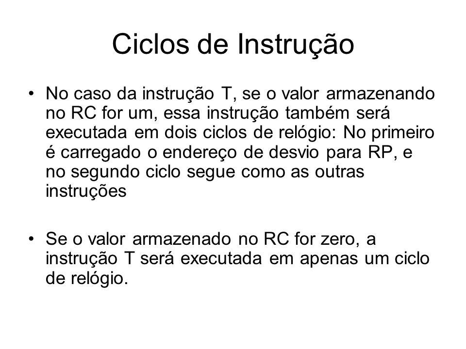 Ciclos de Instrução No caso da instrução T, se o valor armazenando no RC for um, essa instrução também será executada em dois ciclos de relógio: No pr