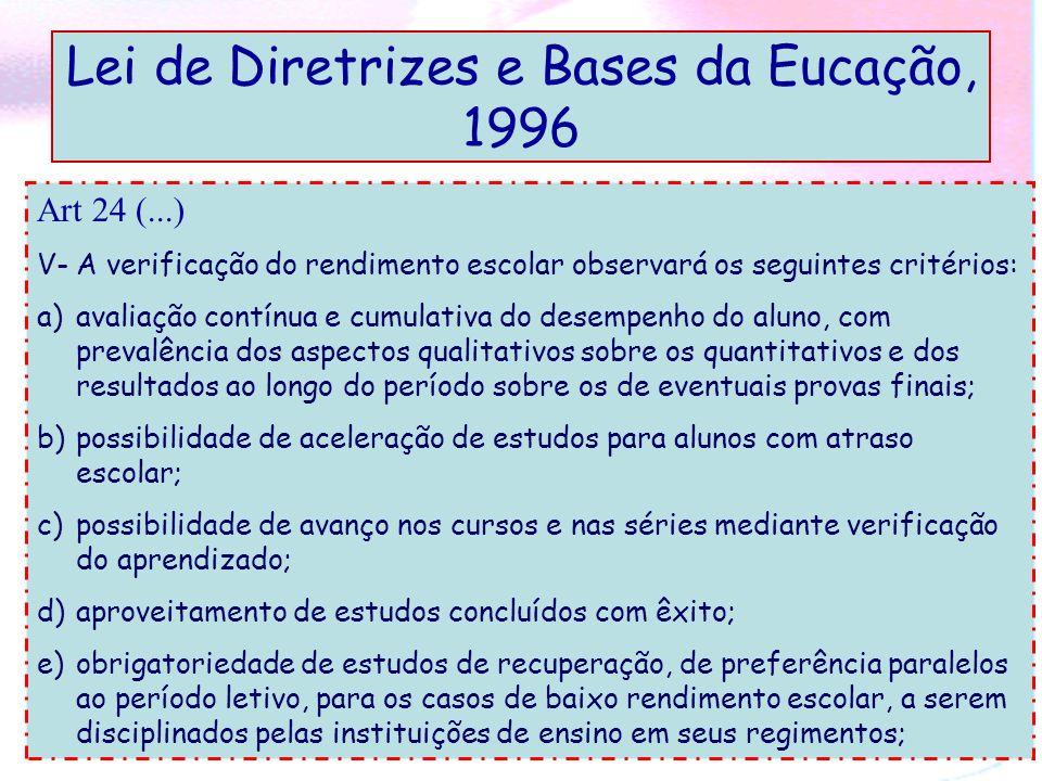 Processo regulado por valores AVALIAÇÃO Organização Escolar Projetos pedagógicos Prática do professor Concepções sobre o processo de ensino-aprendizag