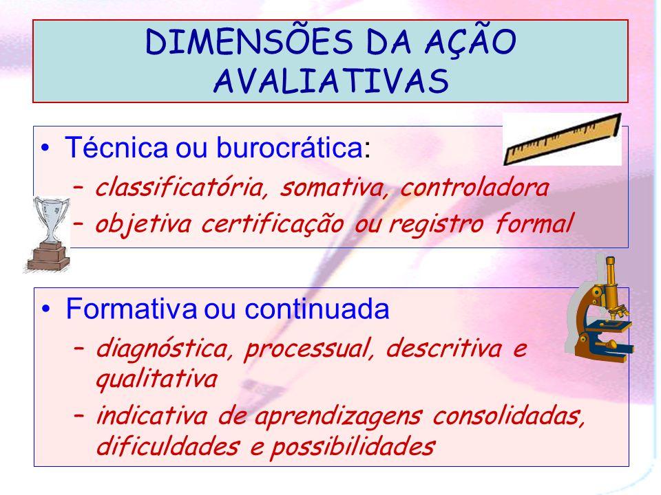 Art 24 (...) V- A verificação do rendimento escolar observará os seguintes critérios: a)avaliação contínua e cumulativa do desempenho do aluno, com pr
