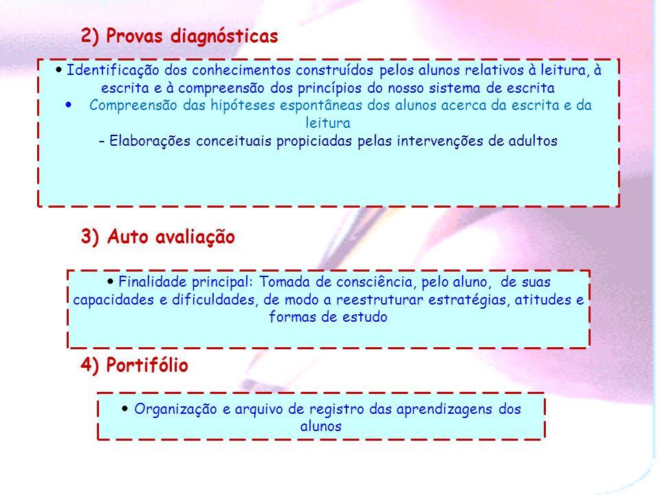 Escola: Data:___/___/____ Aluno(a): Professor(a): Objetivos e propostos e conteúdos: Compreender o funcionamento do sistema de escrita alfabética – Re