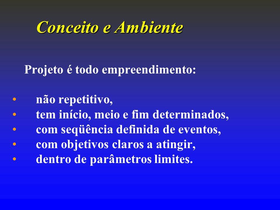 Conceito e Ambiente Projeto é todo empreendimento: não repetitivo, tem início, meio e fim determinados, com seqüência definida de eventos, com objetiv