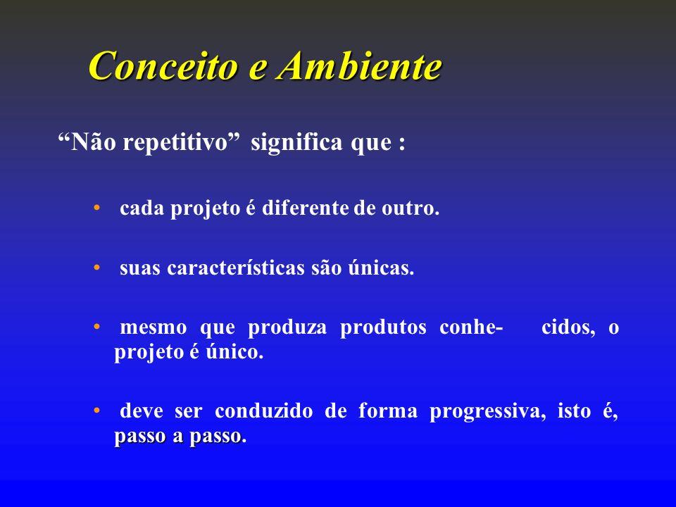 Conceito e Ambiente Não repetitivo significa que : cada projeto é diferente de outro. suas características são únicas. mesmo que produza produtos conh