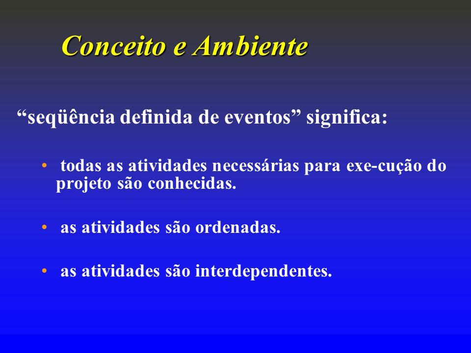 Conceito e Ambiente seqüência definida de eventos significa: todas as atividades necessárias para exe-cução do projeto são conhecidas. as atividades s