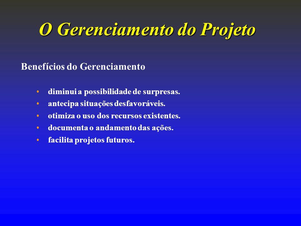 O Gerenciamento doProjeto O Gerenciamento do Projeto Benefícios do Gerenciamento diminui a possibilidade de surpresas. antecipa situações desfavorávei