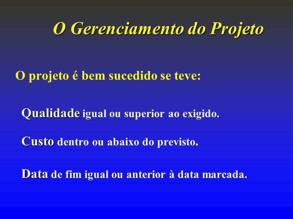 O Gerenciamento doProjeto O Gerenciamento do Projeto O projeto é bem sucedido se teve: Qualidade Qualidade igual ou superior ao exigido. Custo Custo d