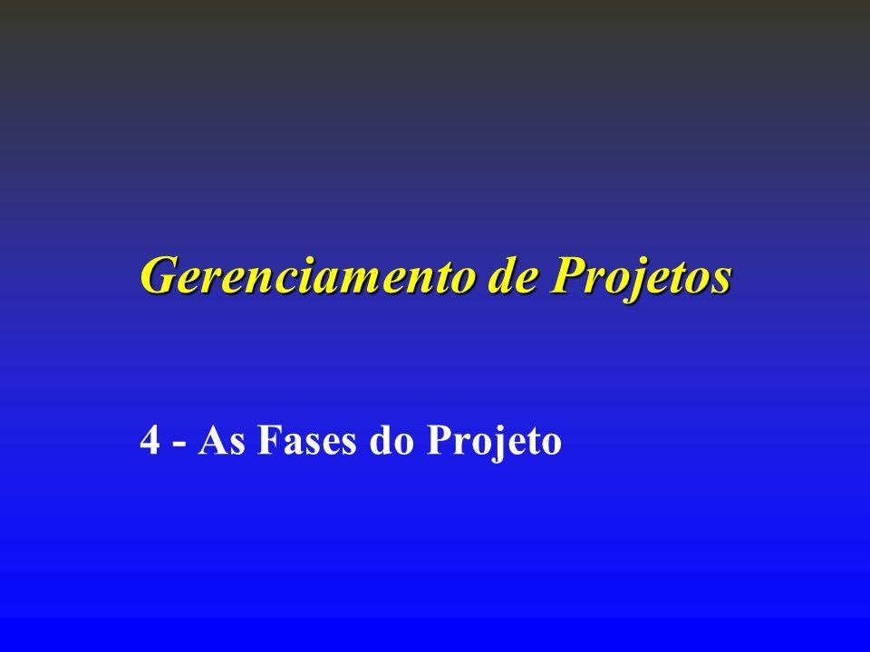 Gerenciamento de Projetos 4 - As Fases do Projeto