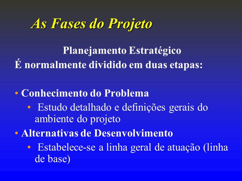 As FasesdoProjeto As Fases do Projeto Planejamento Estratégico É normalmente dividido em duas etapas: Conhecimento do Problema Estudo detalhado e defi