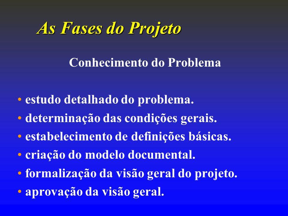 As FasesdoProjeto As Fases do Projeto Conhecimento do Problema estudo detalhado do problema. determinação das condições gerais. estabelecimento de def
