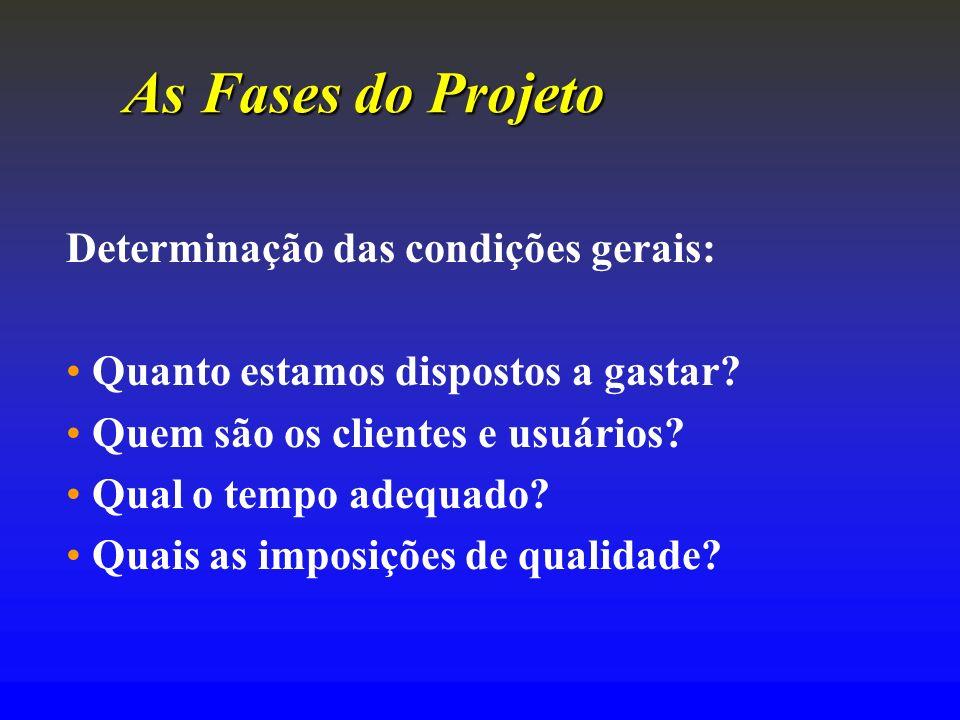 As FasesdoProjeto As Fases do Projeto Determinação das condições gerais: Quanto estamos dispostos a gastar? Quem são os clientes e usuários? Qual o te