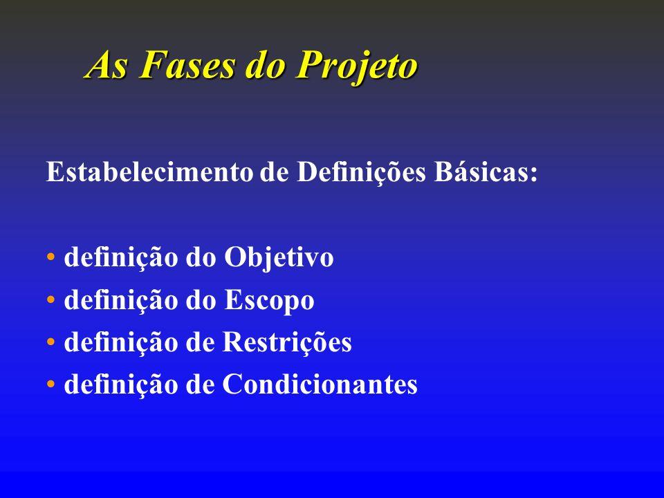 As FasesdoProjeto As Fases do Projeto Estabelecimento de Definições Básicas: definição do Objetivo definição do Escopo definição de Restrições definiç