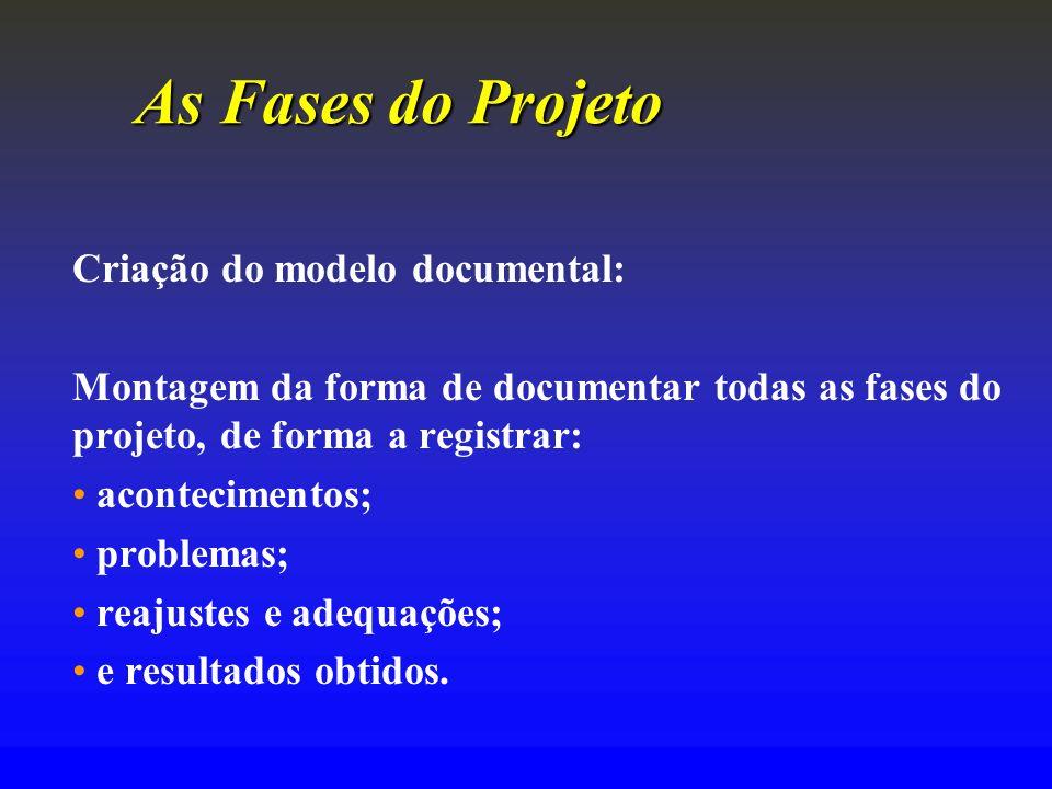 As FasesdoProjeto As Fases do Projeto Criação do modelo documental: Montagem da forma de documentar todas as fases do projeto, de forma a registrar: a