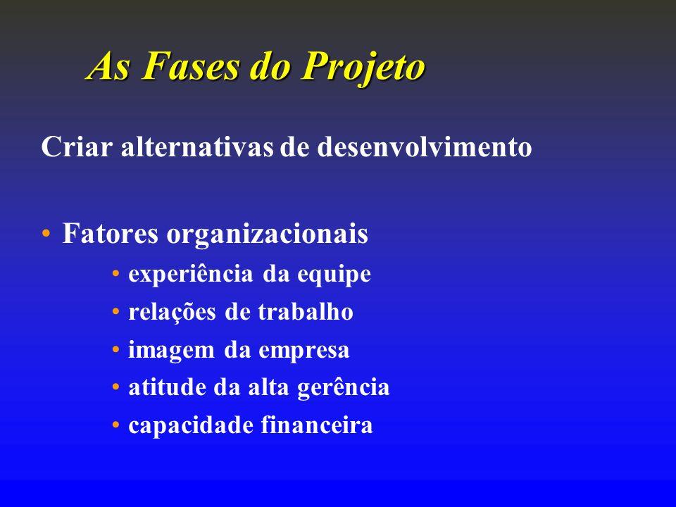 As FasesdoProjeto As Fases do Projeto Criar alternativas de desenvolvimento Fatores organizacionais experiência da equipe relações de trabalho imagem