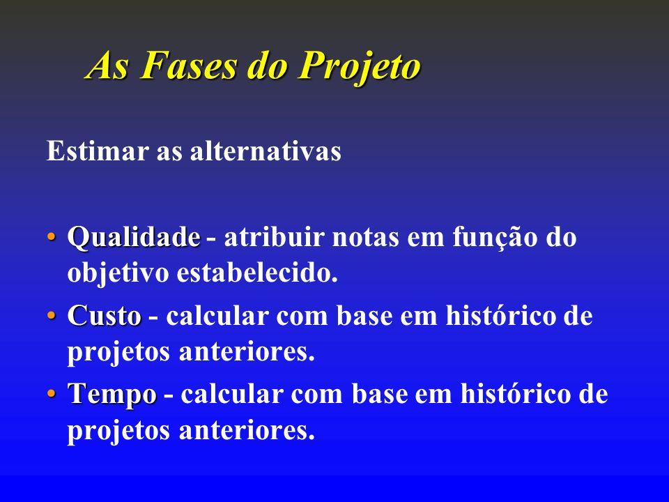 As FasesdoProjeto As Fases do Projeto Estimar as alternativas QualidadeQualidade - atribuir notas em função do objetivo estabelecido. CustoCusto - cal