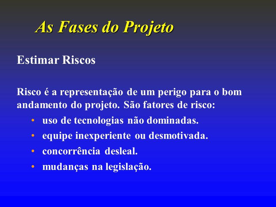 As FasesdoProjeto As Fases do Projeto Estimar Riscos Risco é a representação de um perigo para o bom andamento do projeto. São fatores de risco: uso d