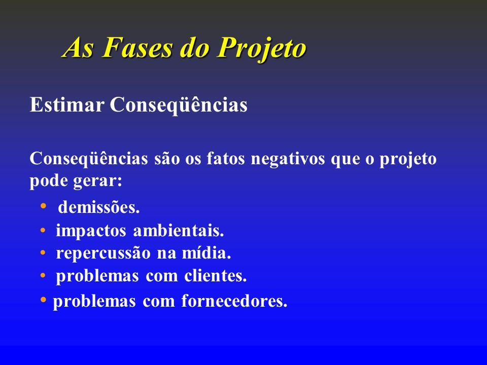 As FasesdoProjeto As Fases do Projeto Estimar Conseqüências Conseqüências são os fatos negativos que o projeto pode gerar: demissões. impactos ambient