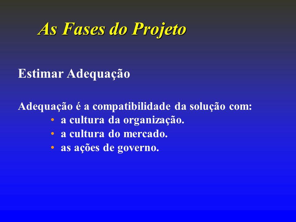 As FasesdoProjeto As Fases do Projeto Estimar Adequação Adequação é a compatibilidade da solução com: a cultura da organização. a cultura do mercado.