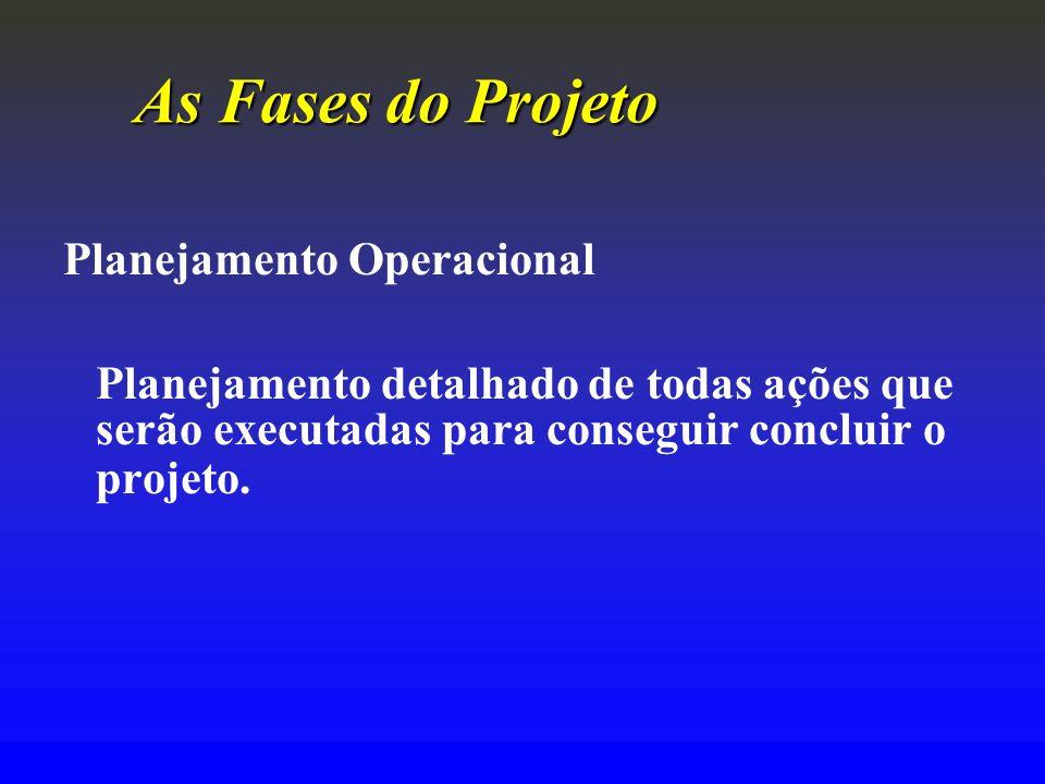 As FasesdoProjeto As Fases do Projeto Planejamento Operacional Planejamento detalhado de todas ações que serão executadas para conseguir concluir o pr