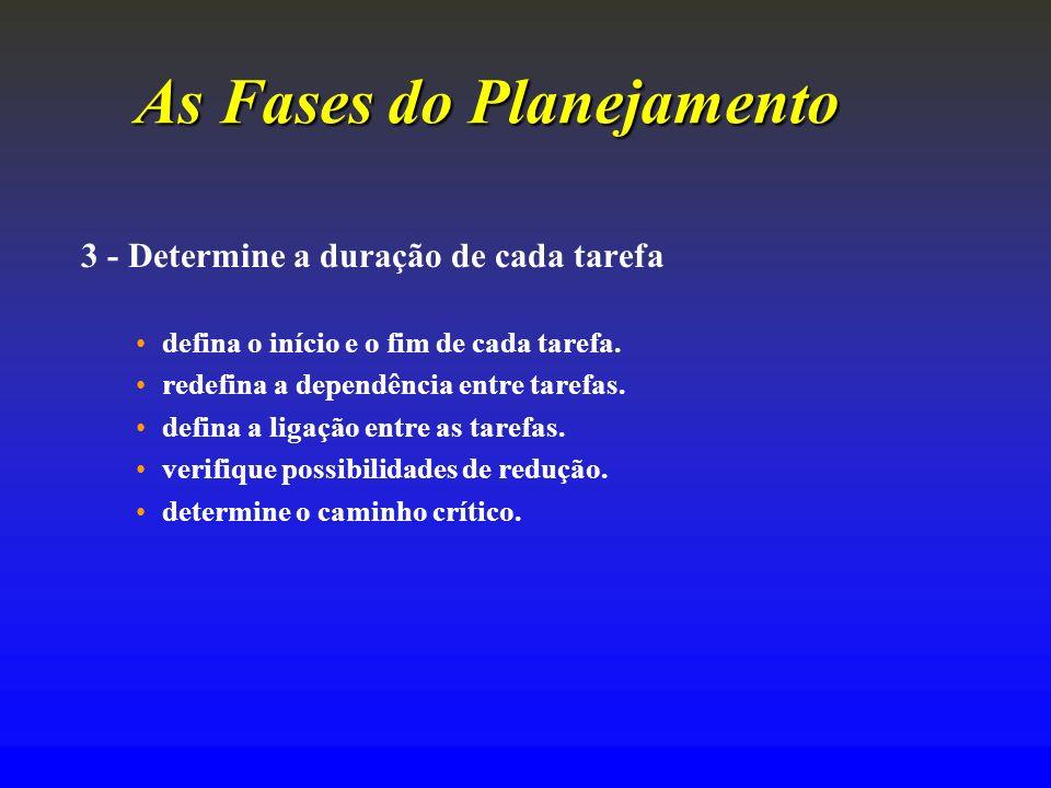As Fases do Planejamento 3 - Determine a duração de cada tarefa defina o início e o fim de cada tarefa. redefina a dependência entre tarefas. defina a