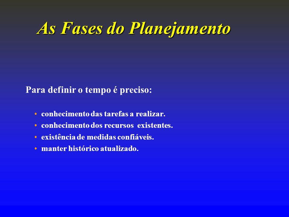 As Fases do Planejamento Para definir o tempo é preciso: conhecimento das tarefas a realizar. conhecimento dos recursos existentes. existência de medi