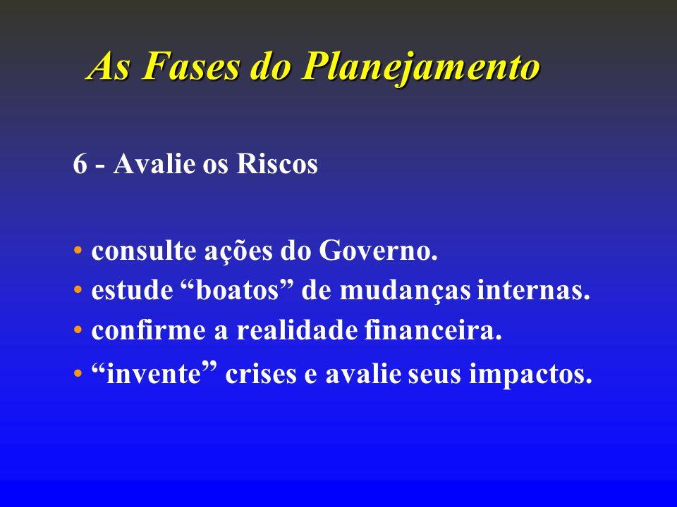 As Fases do Planejamento 6 - Avalie os Riscos consulte ações do Governo. estude boatos de mudanças internas. confirme a realidade financeira. invente