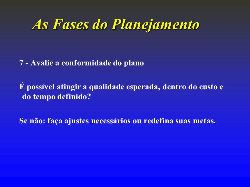 As Fases do Planejamento 7 - Avalie a conformidade do plano É possível atingir a qualidade esperada, dentro do custo e do tempo definido? Se não: faça