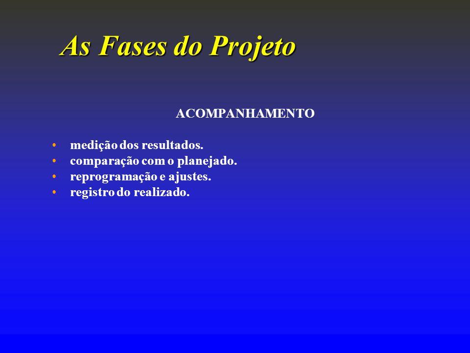 As FasesdoProjeto As Fases do Projeto ACOMPANHAMENTO medição dos resultados. comparação com o planejado. reprogramação e ajustes. registro do realizad