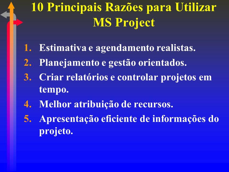 1.Estimativa e agendamento realistas. 2.Planejamento e gestão orientados. 3.Criar relatórios e controlar projetos em tempo. 4.Melhor atribuição de rec
