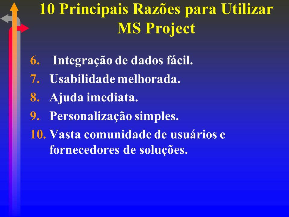 10 Principais Razões para Utilizar MS Project 6. Integração de dados fácil. 7.Usabilidade melhorada. 8.Ajuda imediata. 9.Personalização simples. 10.Va