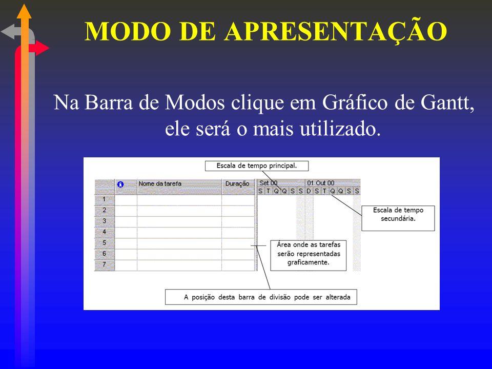 MODO DE APRESENTAÇÃO Na Barra de Modos clique em Gráfico de Gantt, ele será o mais utilizado.