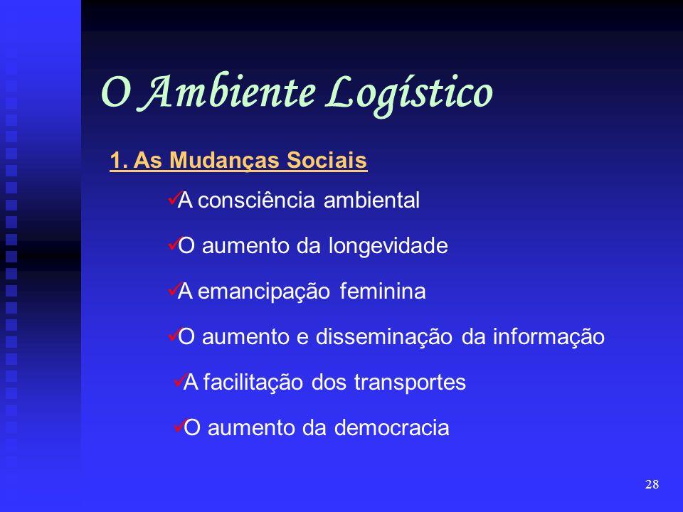 27 O Ambiente Logístico As mudanças no ambiente podem ser vistas, do ponto de vista da Logística, segundo três eixos : 1. As Mudanças Sociais 2. As Mu