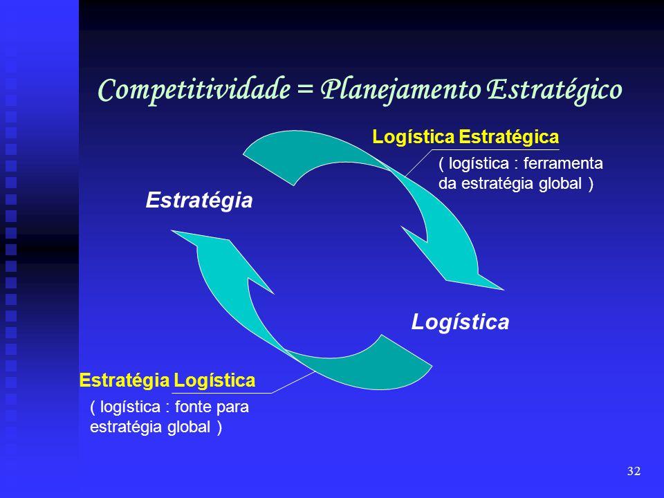 31 O Planejamento Estratégico Planejamento Estratégico é a definição de um caminho para adaptar a empresa ao seu ambiente da maneira mais eficaz possí